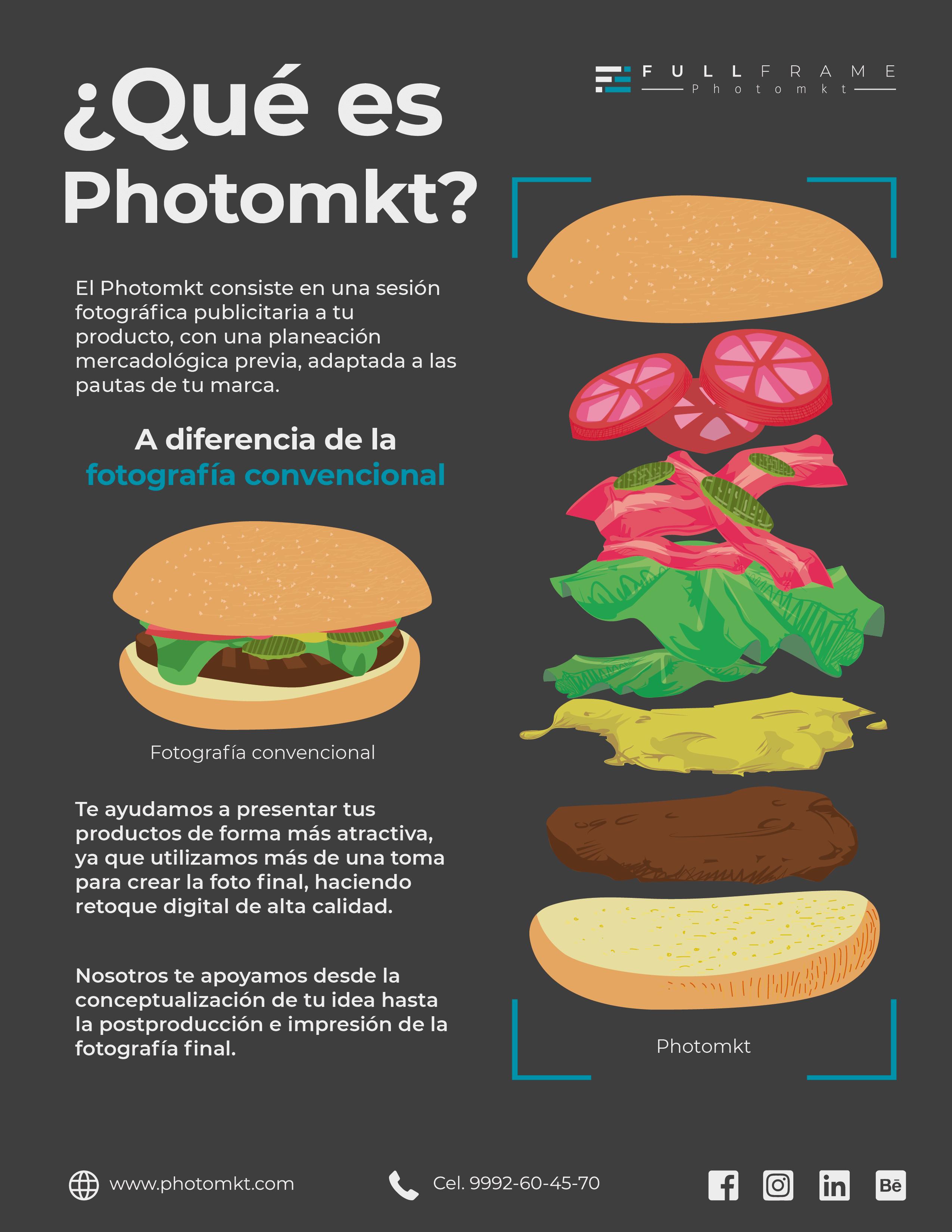 FullFrame Photomkt Servicios