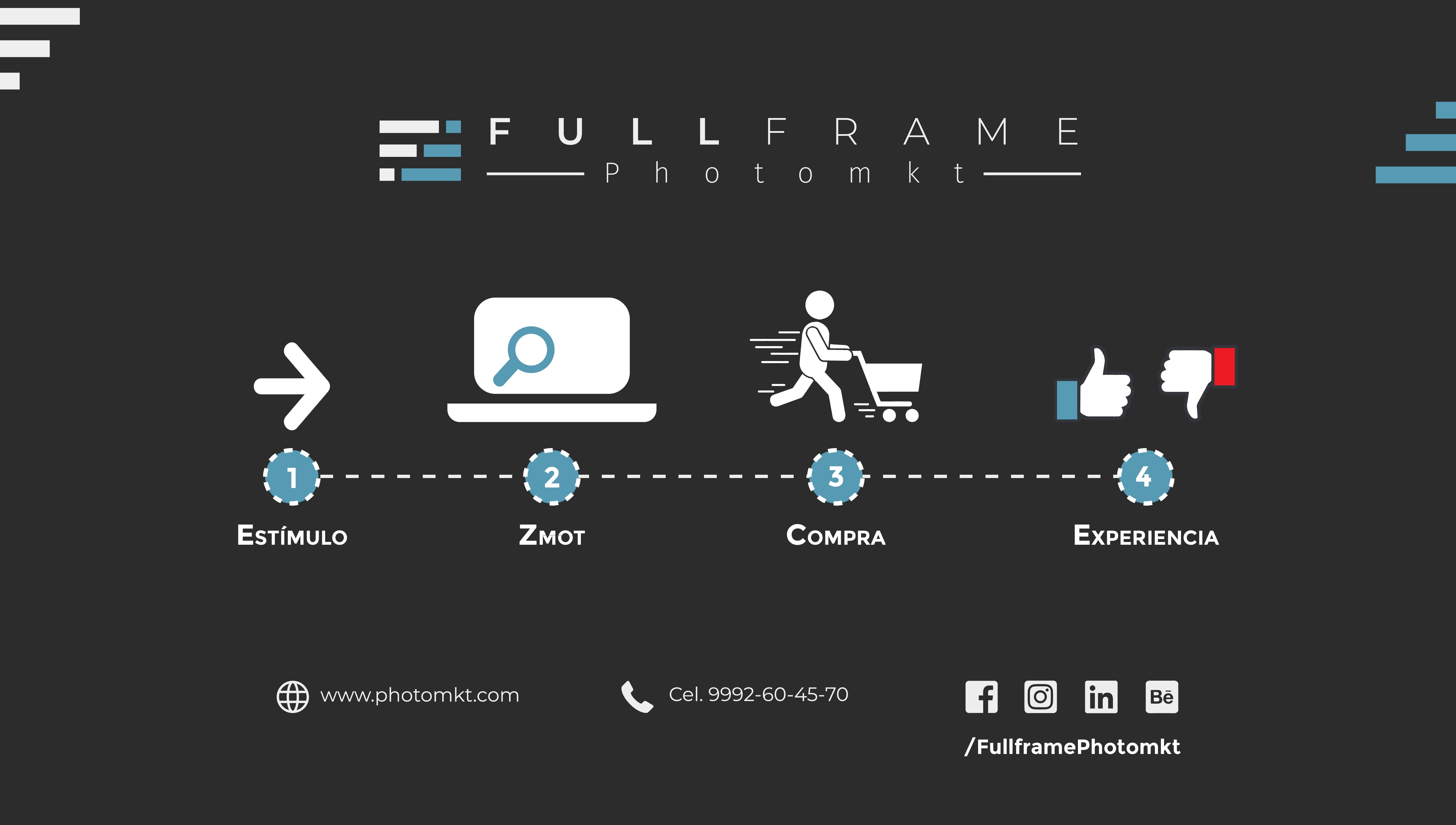 blog-momento-cero-de-la-verdad-fullframe
