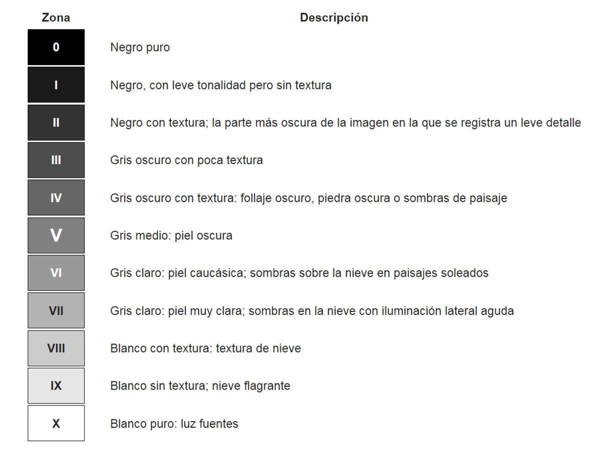 Blog-FullFrame-Photomkt-El-Impacto-De-Las-Fotografias-En-Blanco-Y-Negro